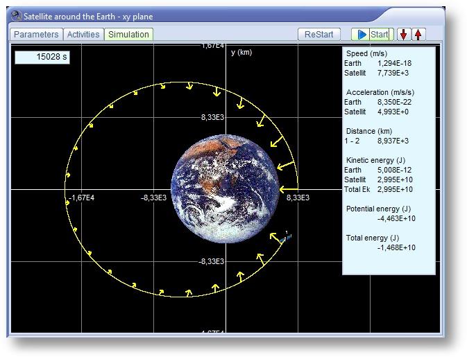 earth orbit length - photo #30